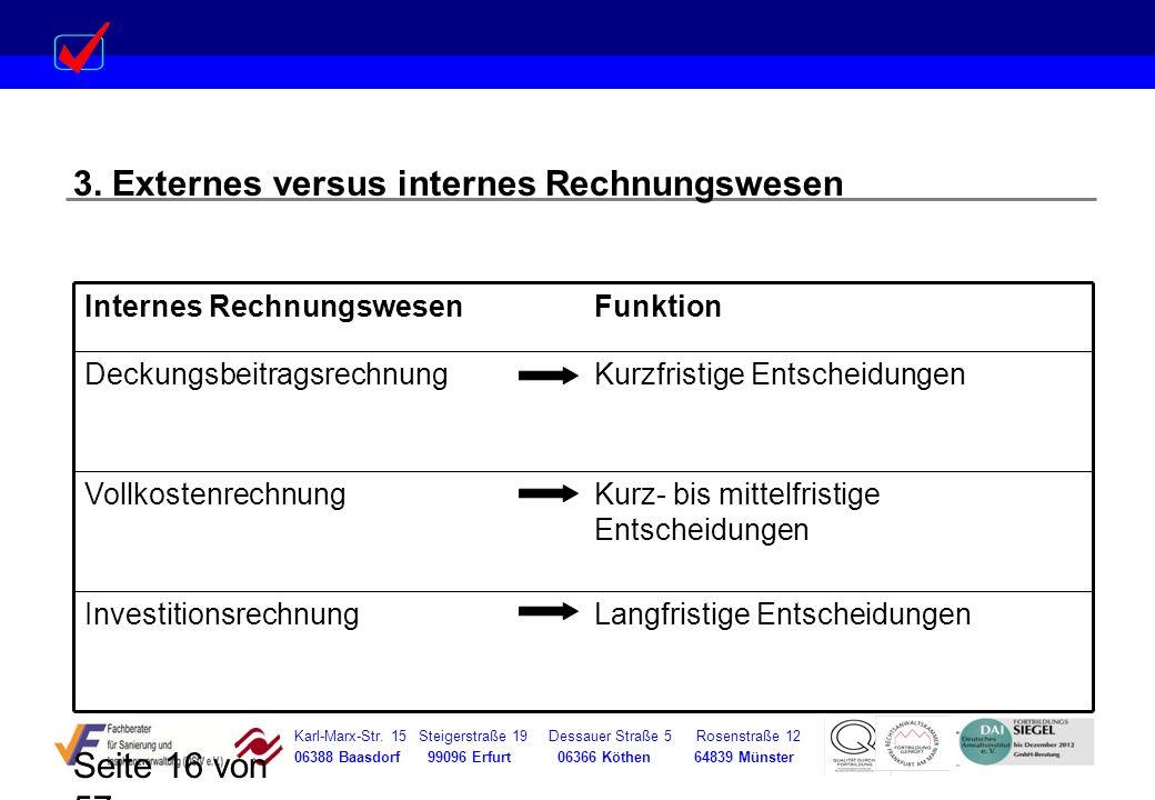 3. Externes versus internes Rechnungswesen