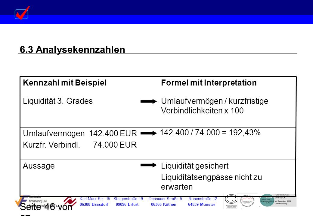 6.3 Analysekennzahlen Kennzahl mit Beispiel Formel mit Interpretation