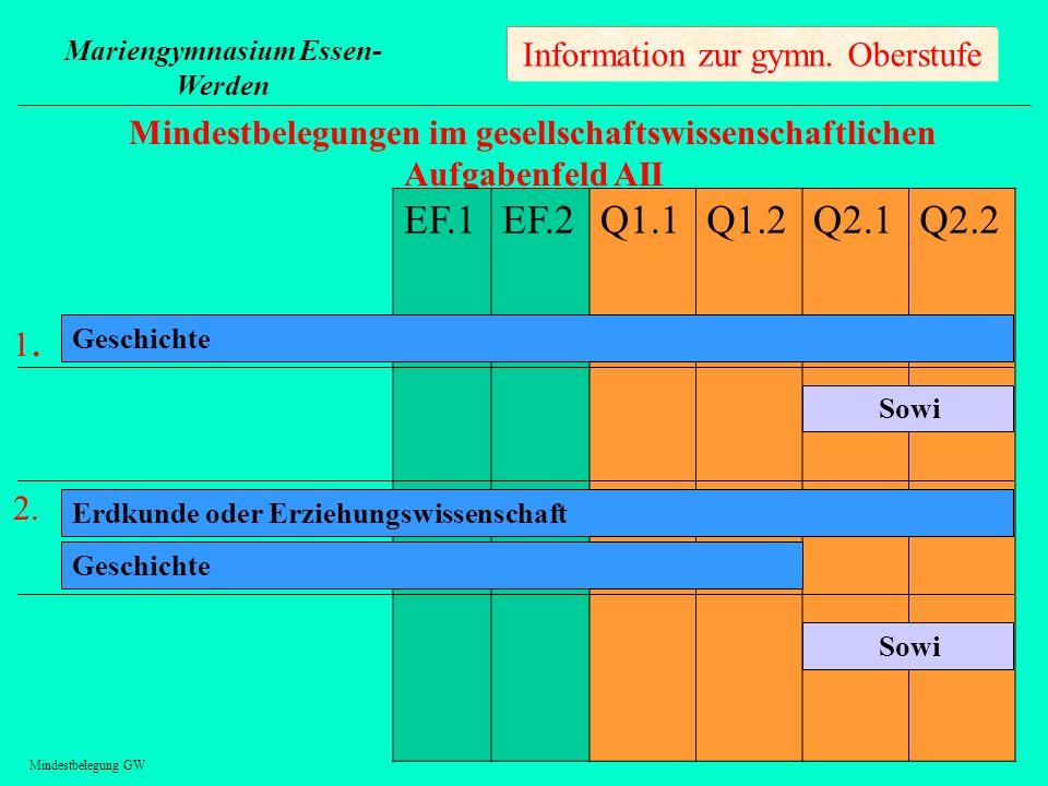 EF.1 EF.2 Q1.1 Q1.2 Q2.1 Q2.2 Information zur gymn. Oberstufe