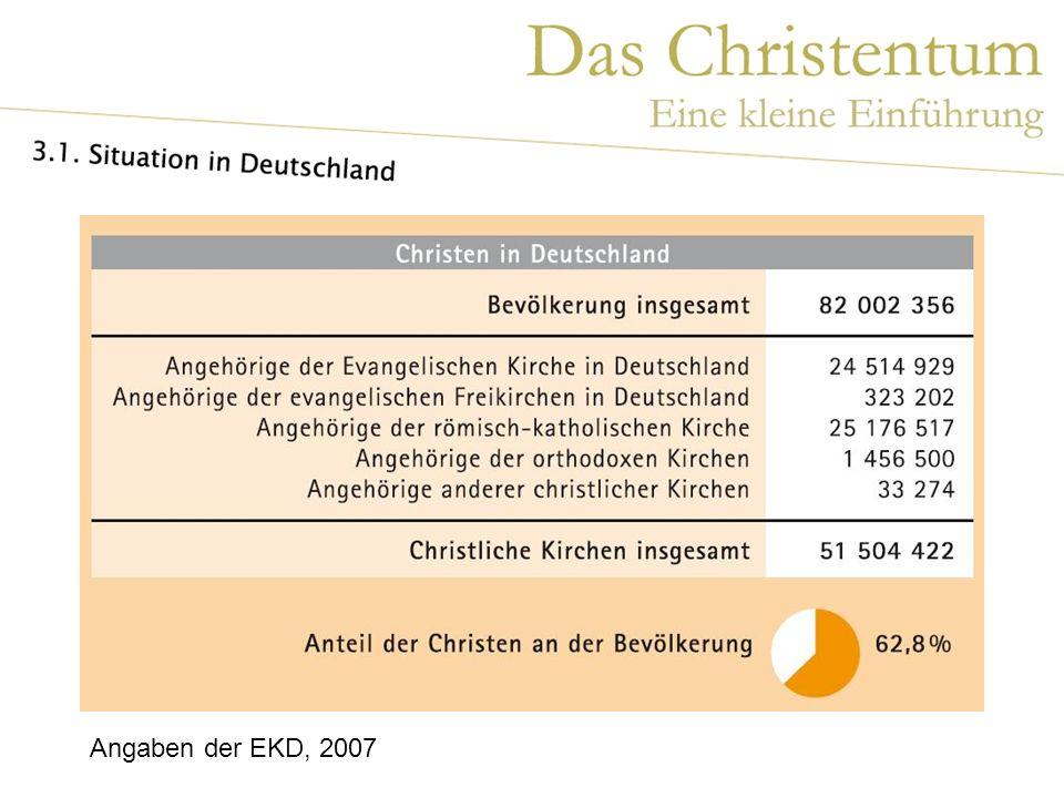 Angaben der EKD, 2007