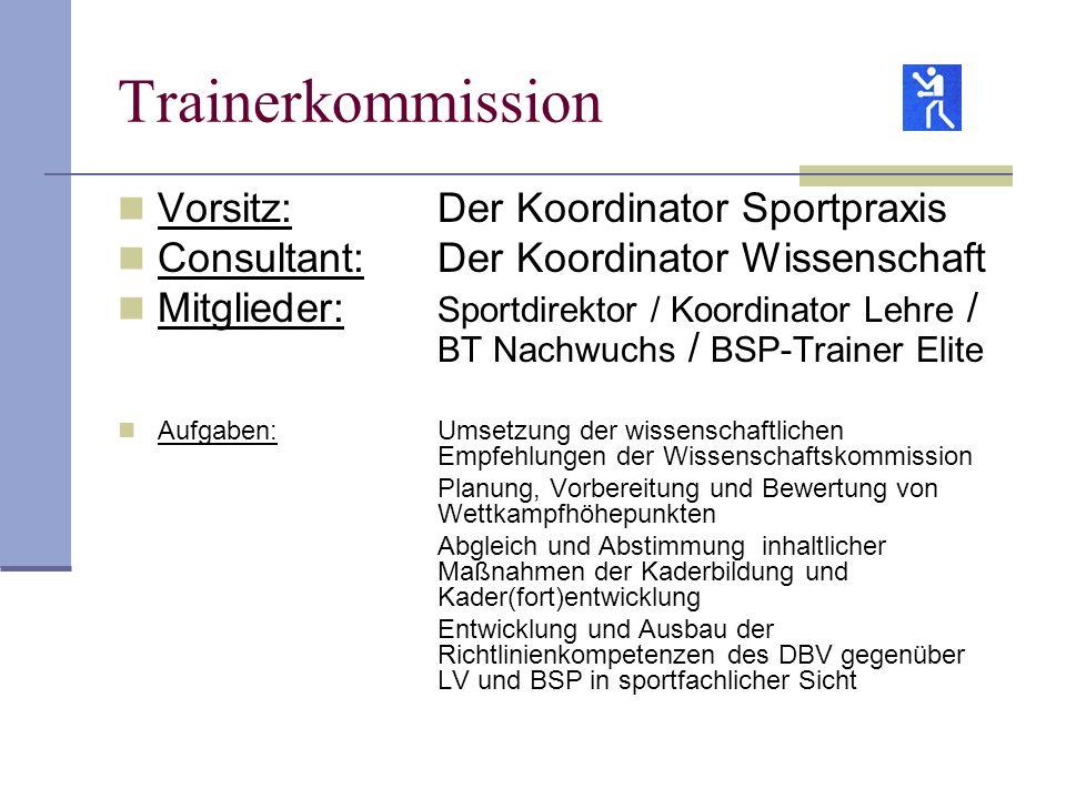 Trainerkommission Vorsitz: Der Koordinator Sportpraxis