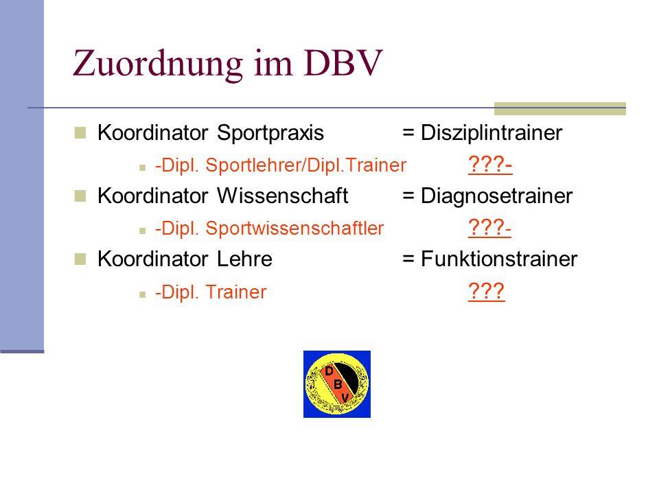 Zuordnung im DBV Koordinator Sportpraxis = Disziplintrainer