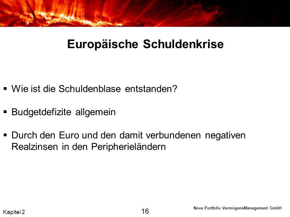 Europäische Schuldenkrise