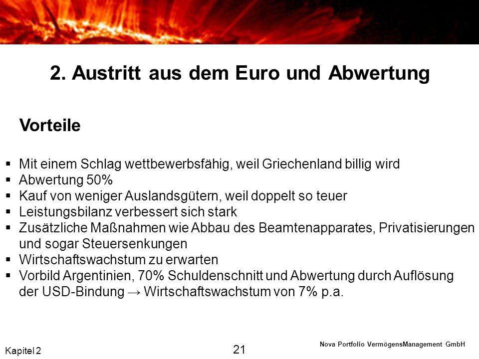 2. Austritt aus dem Euro und Abwertung