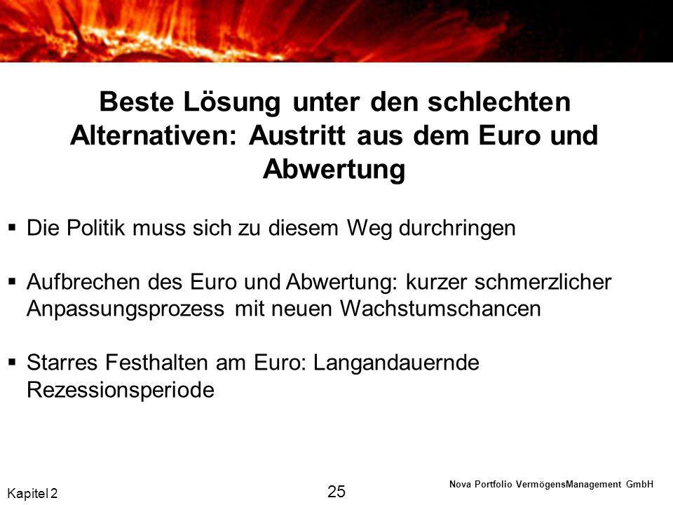 Beste Lösung unter den schlechten Alternativen: Austritt aus dem Euro und Abwertung