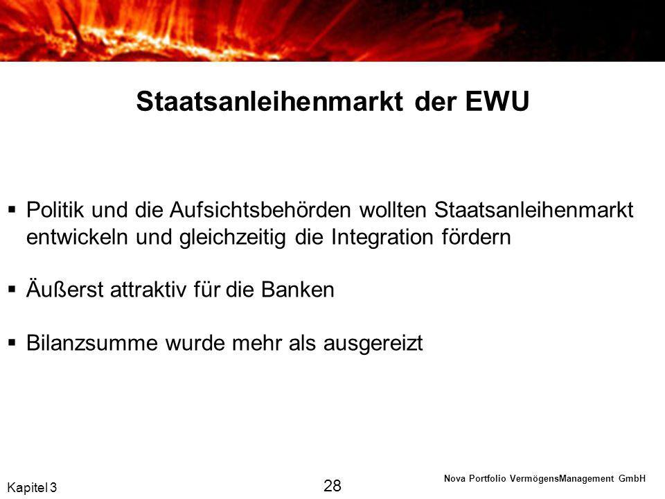 Staatsanleihenmarkt der EWU