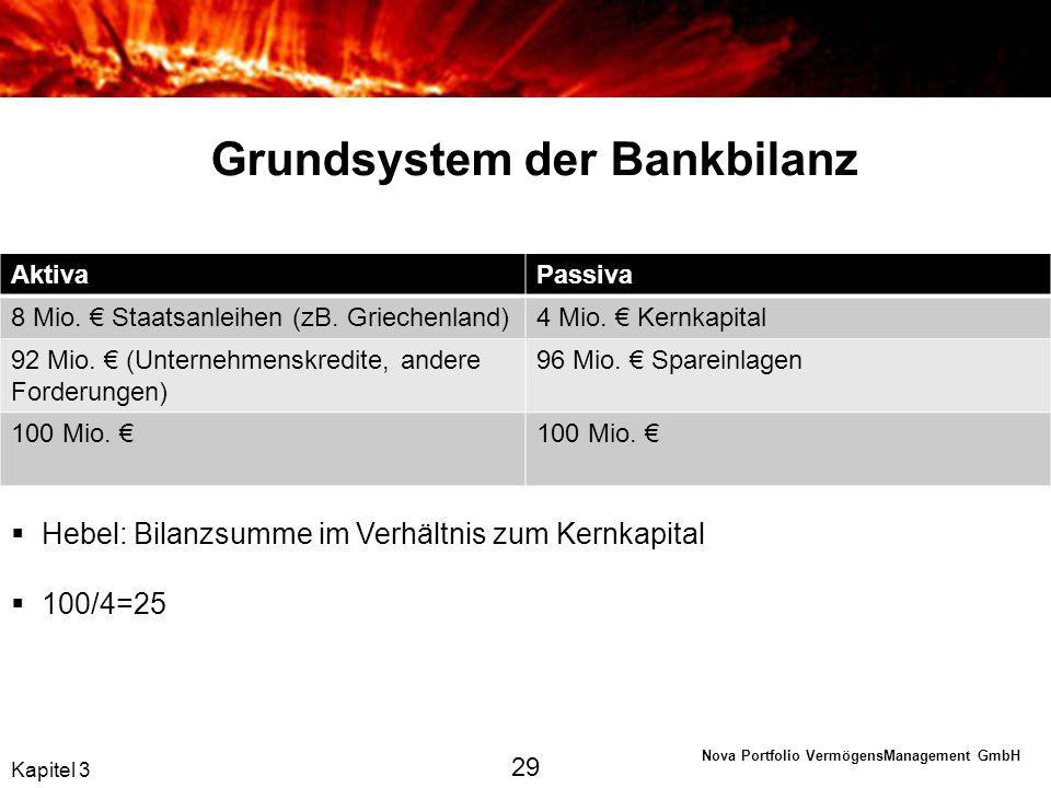 Grundsystem der Bankbilanz