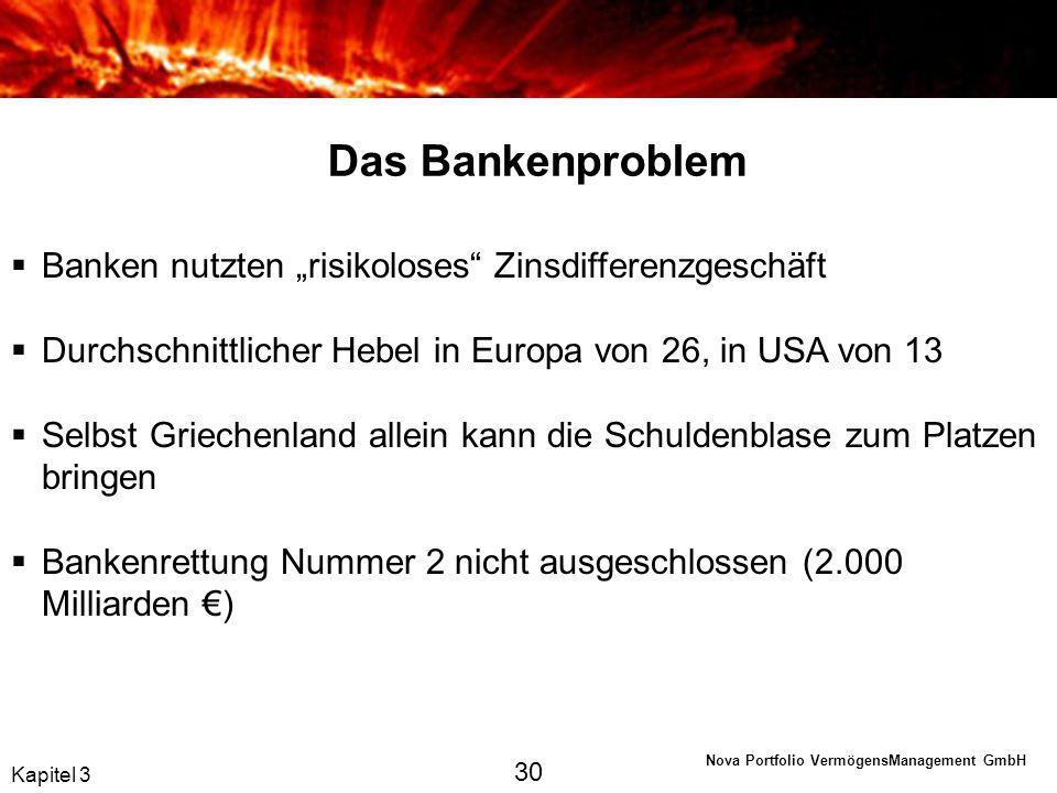 """Das Bankenproblem Banken nutzten """"risikoloses Zinsdifferenzgeschäft"""