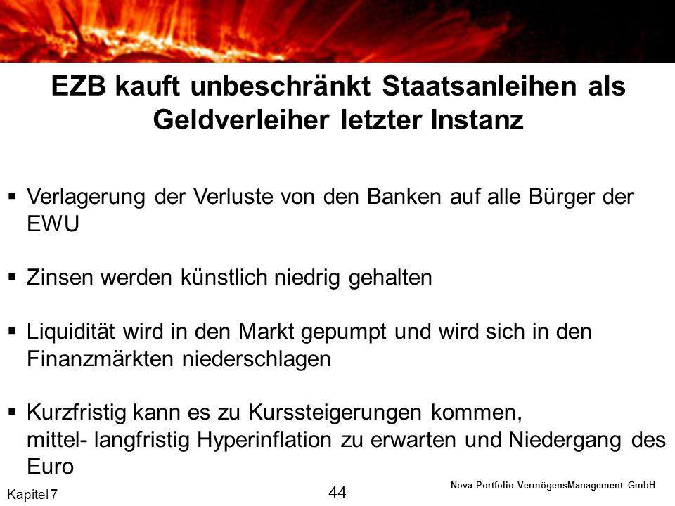 EZB kauft unbeschränkt Staatsanleihen als Geldverleiher letzter Instanz