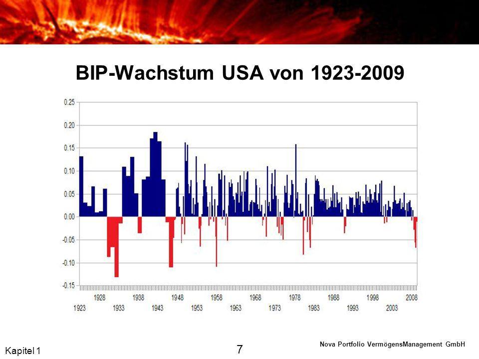 BIP-Wachstum USA von 1923-2009 7 Kapitel 1