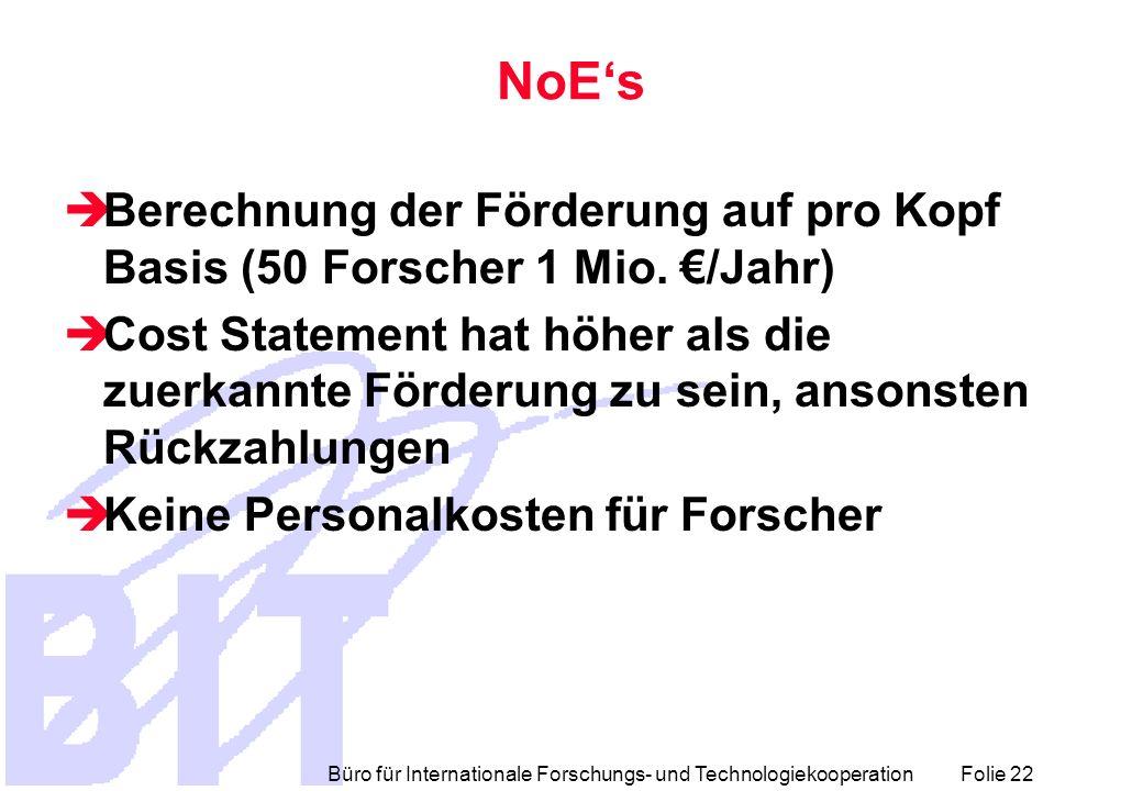 NoE's Berechnung der Förderung auf pro Kopf Basis (50 Forscher 1 Mio. €/Jahr)