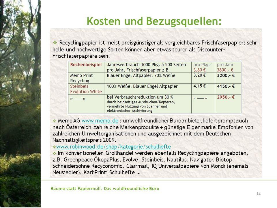 Kosten und Bezugsquellen: