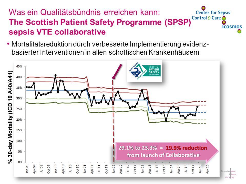 Was ein Qualitätsbündnis erreichen kann: The Scottish Patient Safety Programme (SPSP) sepsis VTE collaborative