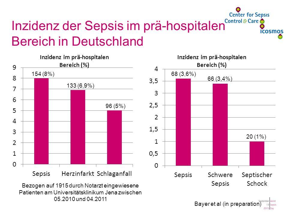 Inzidenz der Sepsis im prä-hospitalen Bereich in Deutschland