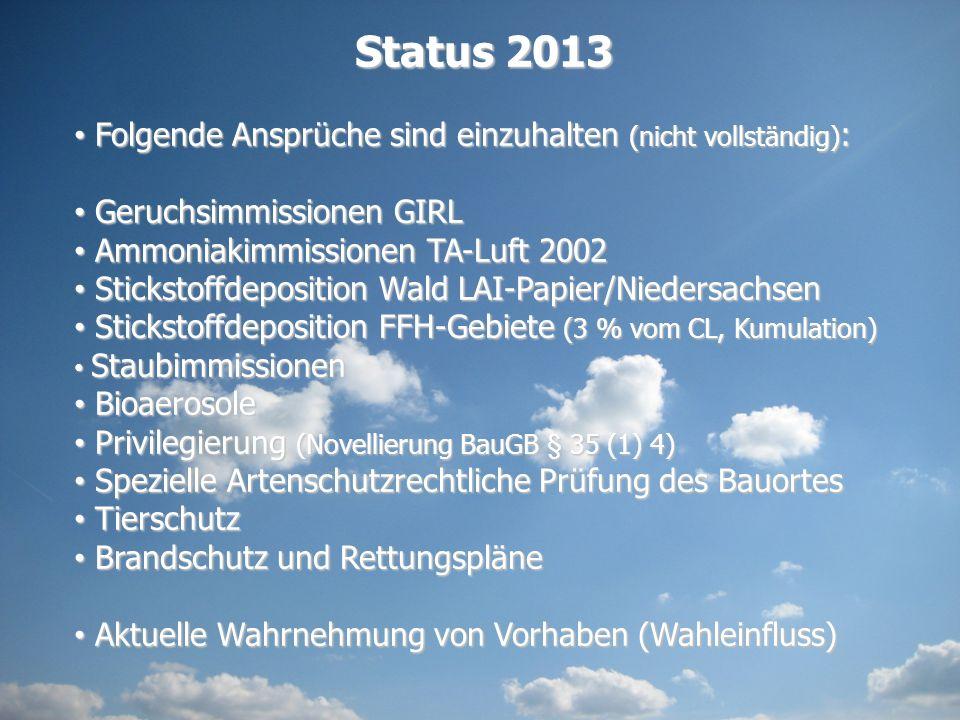 Status 2013 Folgende Ansprüche sind einzuhalten (nicht vollständig):