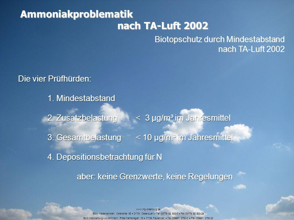 Ammoniakproblematik nach TA-Luft 2002