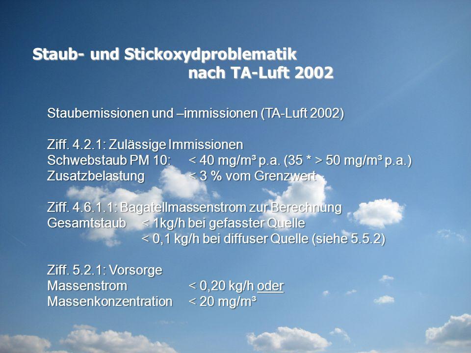 Staub- und Stickoxydproblematik nach TA-Luft 2002