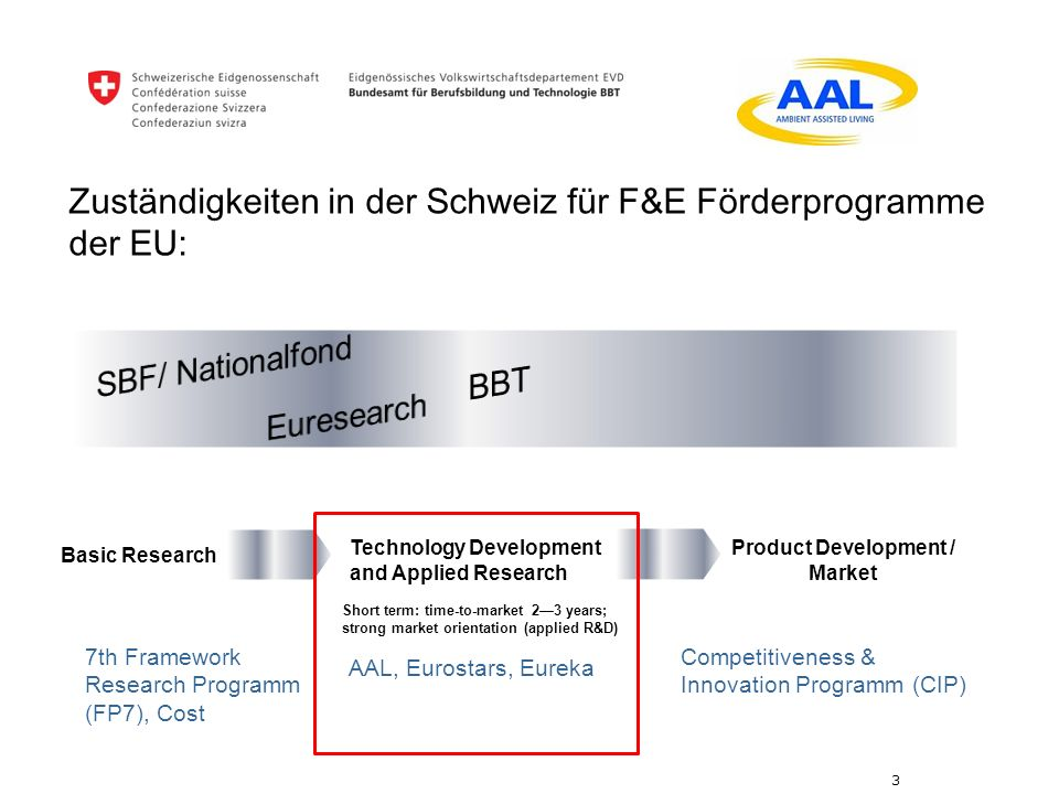 Zuständigkeiten in der Schweiz für F&E Förderprogramme der EU: