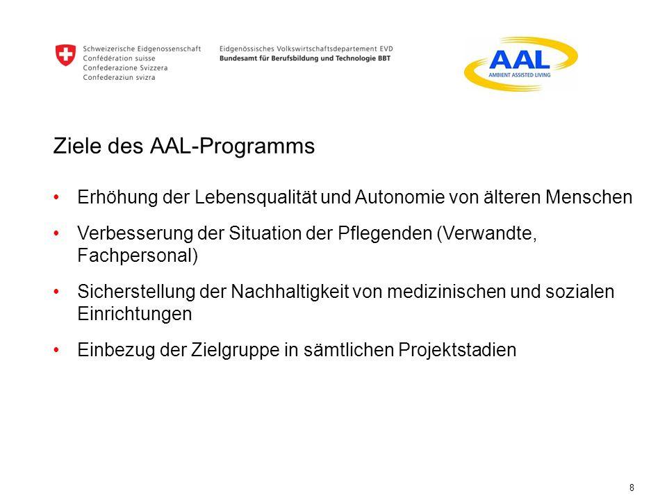Ziele des AAL-Programms