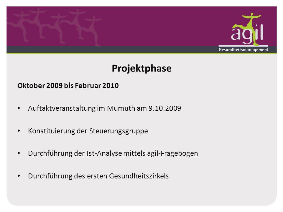 Projektphase Oktober 2009 bis Februar 2010