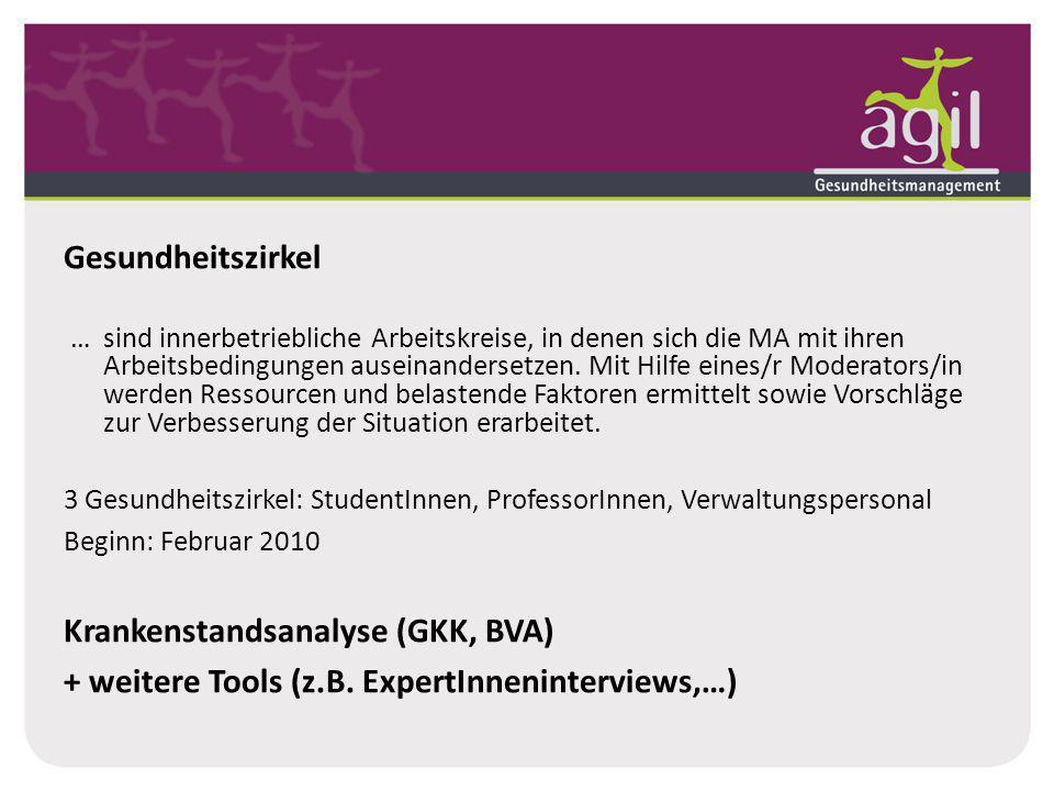 Krankenstandsanalyse (GKK, BVA)