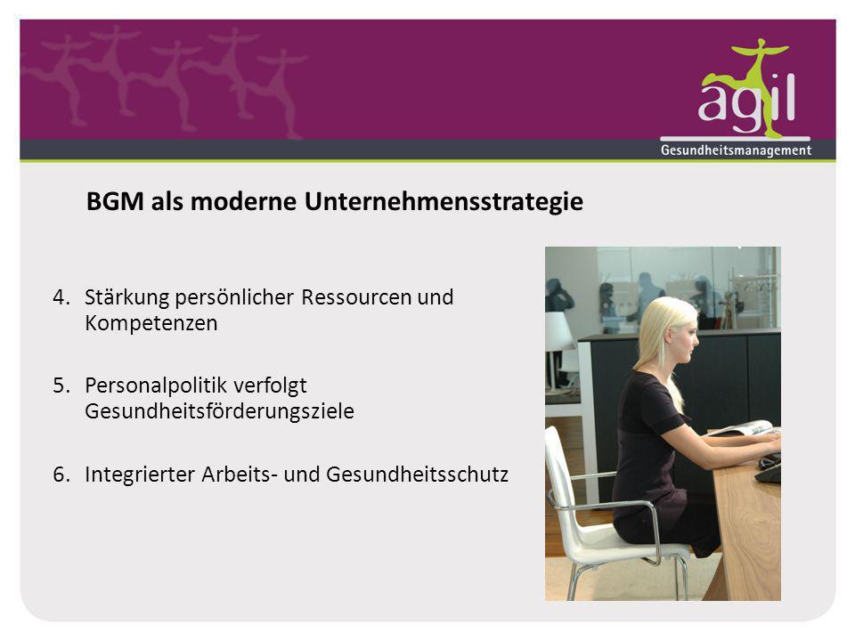 BGM als moderne Unternehmensstrategie