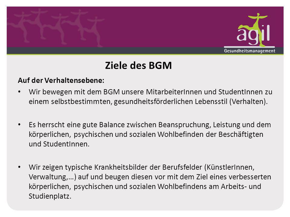 Ziele des BGM Auf der Verhaltensebene: