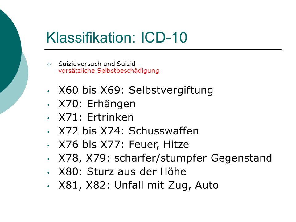 Klassifikation: ICD-10 X60 bis X69: Selbstvergiftung X70: Erhängen