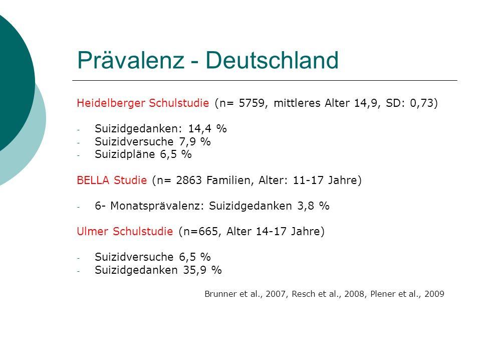 Prävalenz - Deutschland