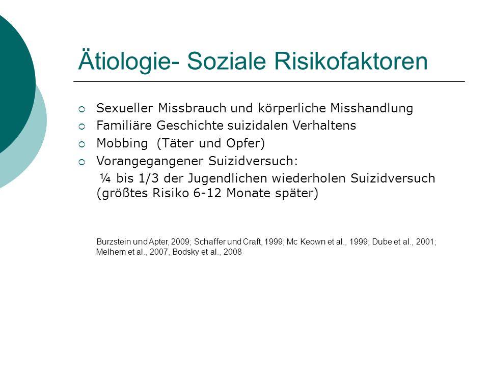Ätiologie- Soziale Risikofaktoren