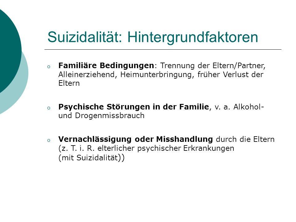 Suizidalität: Hintergrundfaktoren
