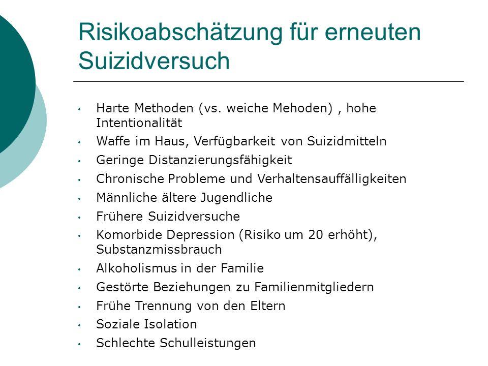 Risikoabschätzung für erneuten Suizidversuch