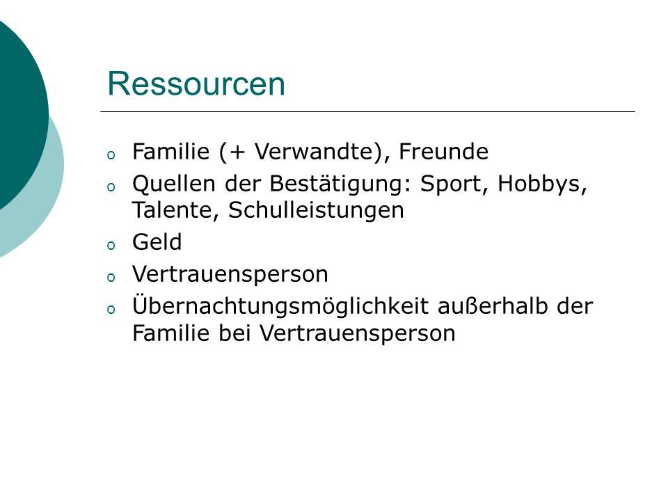 Ressourcen Familie (+ Verwandte), Freunde