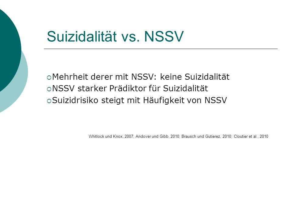 Suizidalität vs. NSSV Mehrheit derer mit NSSV: keine Suizidalität
