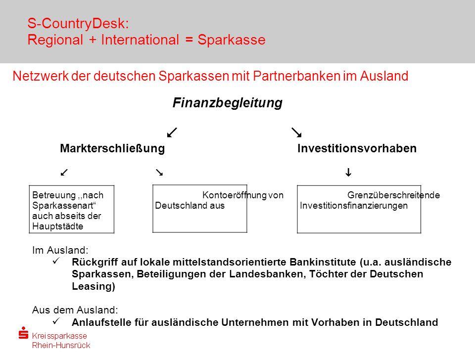 S-CountryDesk: Regional + International = Sparkasse