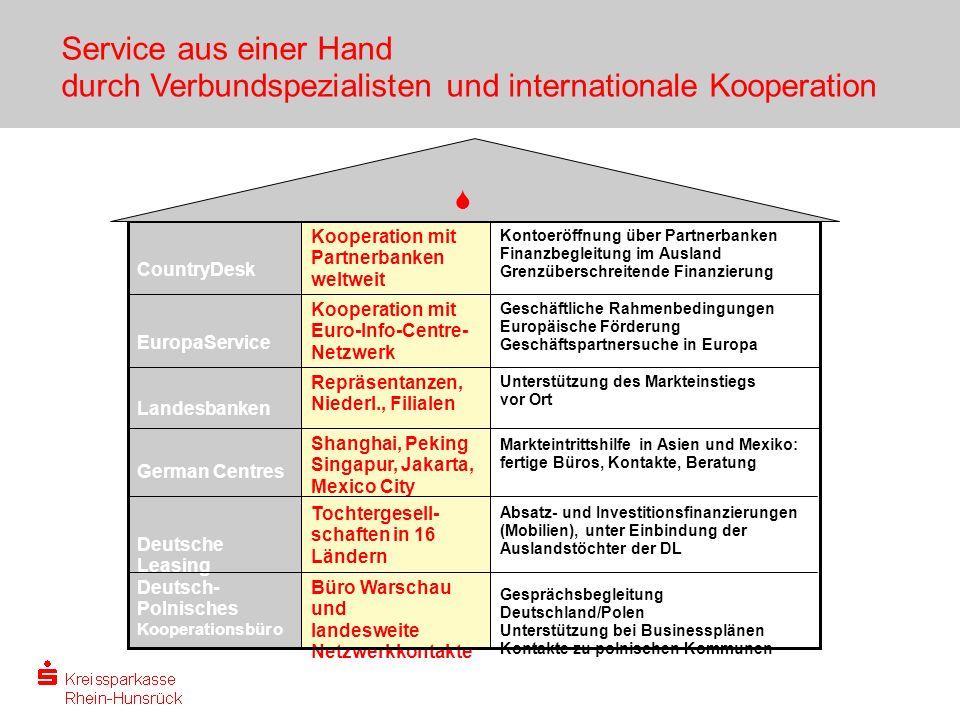Service aus einer Hand durch Verbundspezialisten und internationale Kooperation