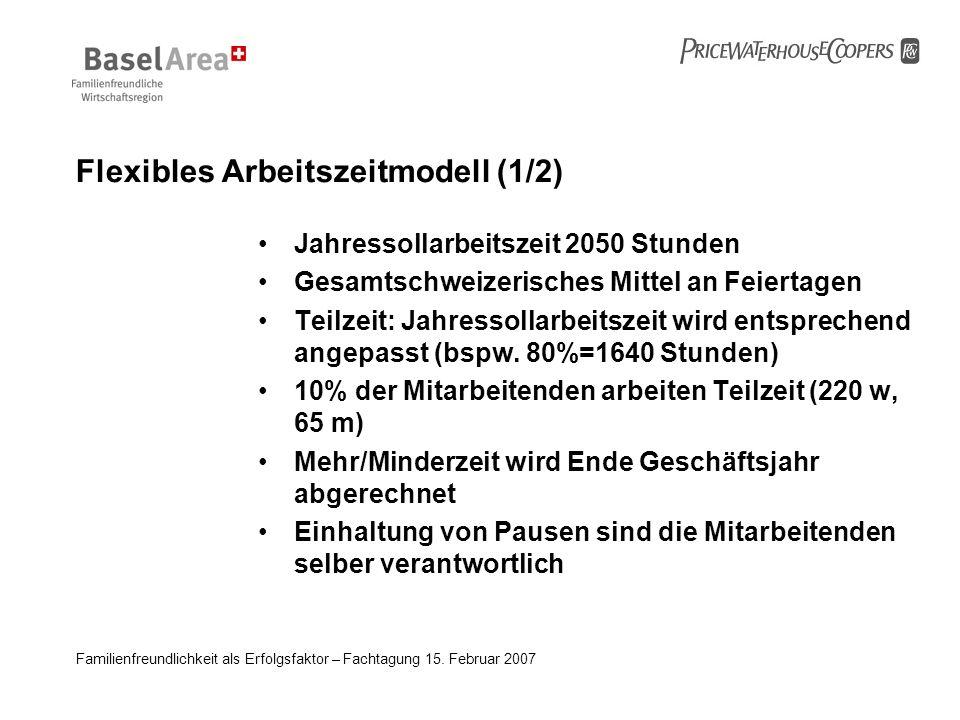 Flexibles Arbeitszeitmodell (1/2)
