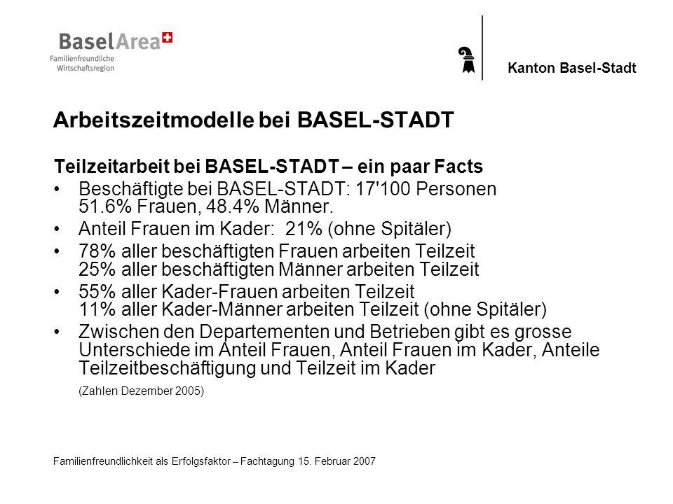Arbeitszeitmodelle bei BASEL-STADT