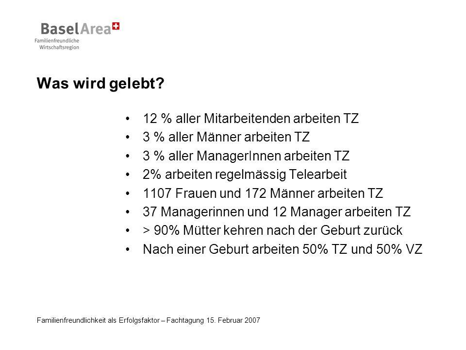 Was wird gelebt 12 % aller Mitarbeitenden arbeiten TZ