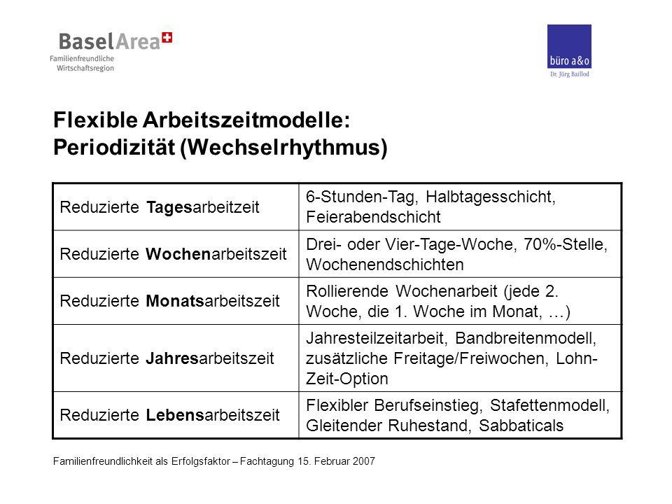 Flexible Arbeitszeitmodelle: Periodizität (Wechselrhythmus)