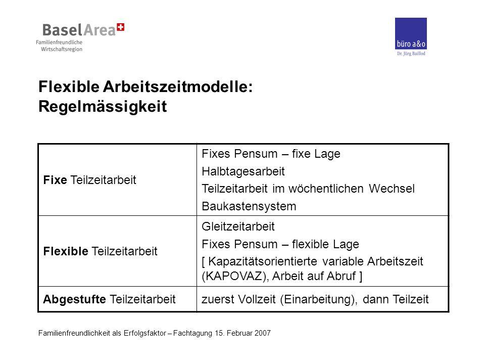Flexible Arbeitszeitmodelle: Regelmässigkeit