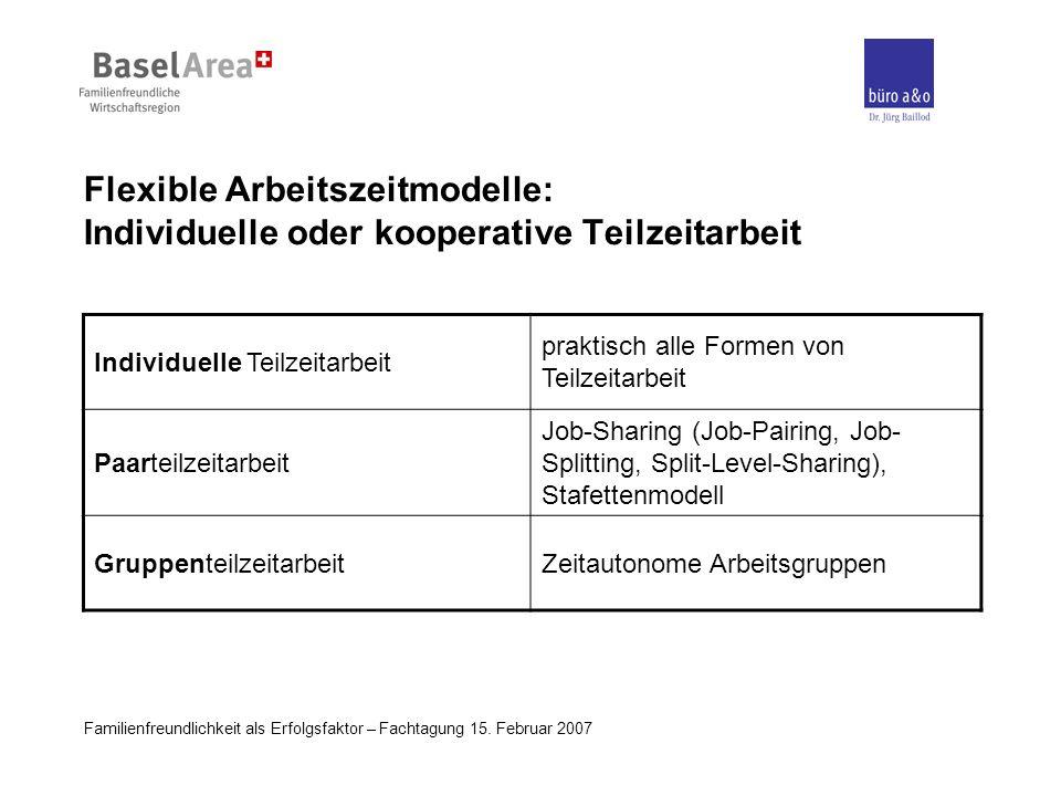 Flexible Arbeitszeitmodelle: Individuelle oder kooperative Teilzeitarbeit