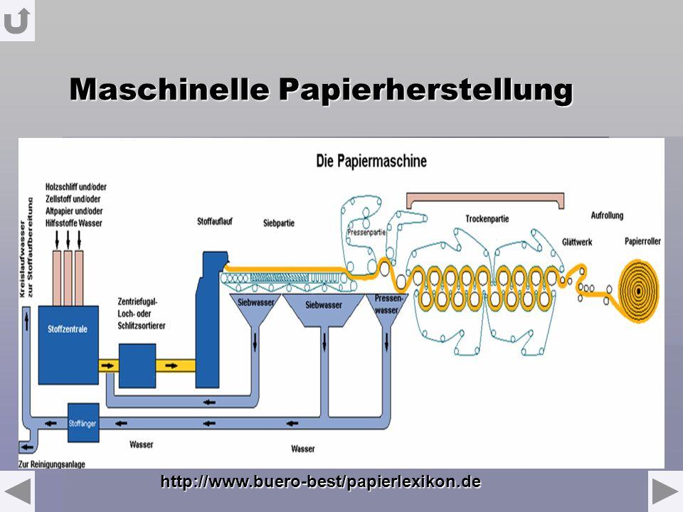 Maschinelle Papierherstellung