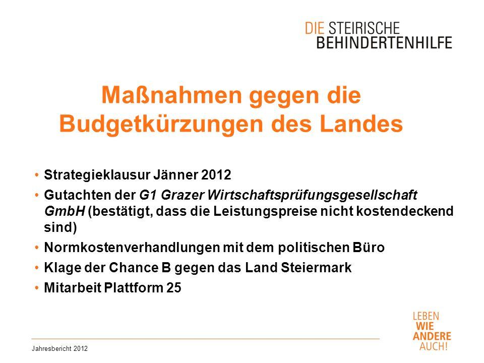 Maßnahmen gegen die Budgetkürzungen des Landes