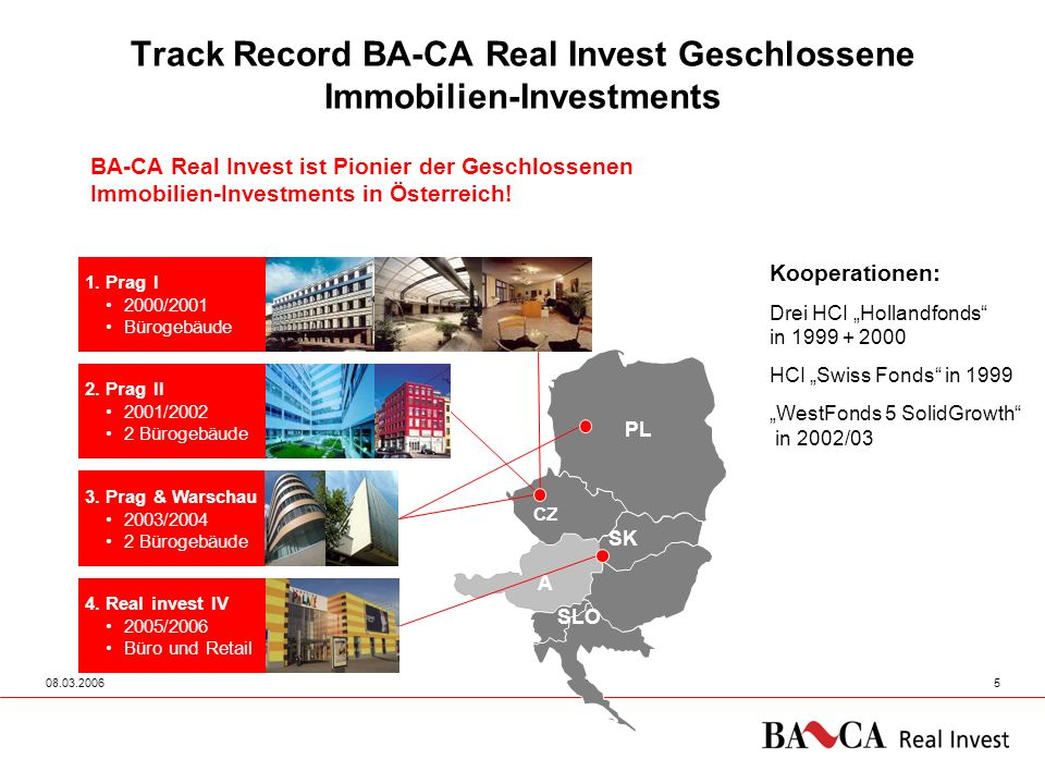 Track Record BA-CA Real Invest Geschlossene Immobilien-Investments