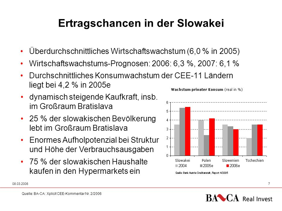 Ertragschancen in der Slowakei