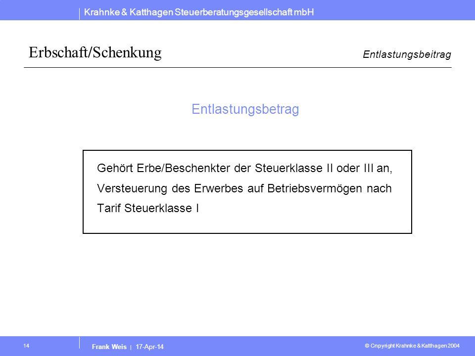 Erbschaft/Schenkung Entlastungsbetrag