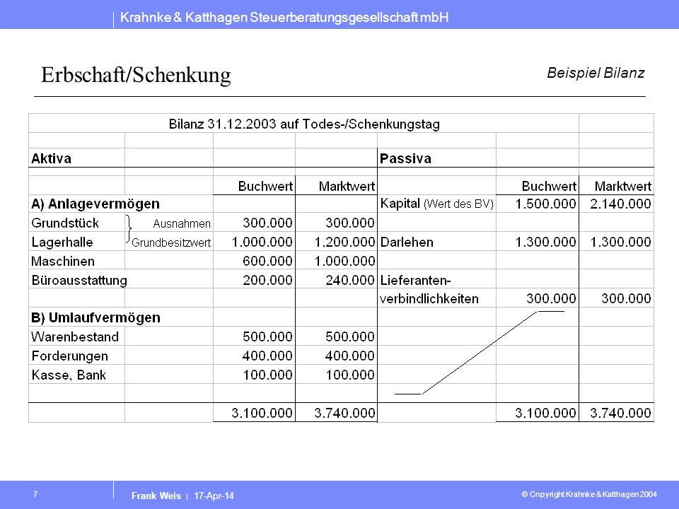 Erbschaft/Schenkung Beispiel Bilanz Frank Weis | 28-Mar-17