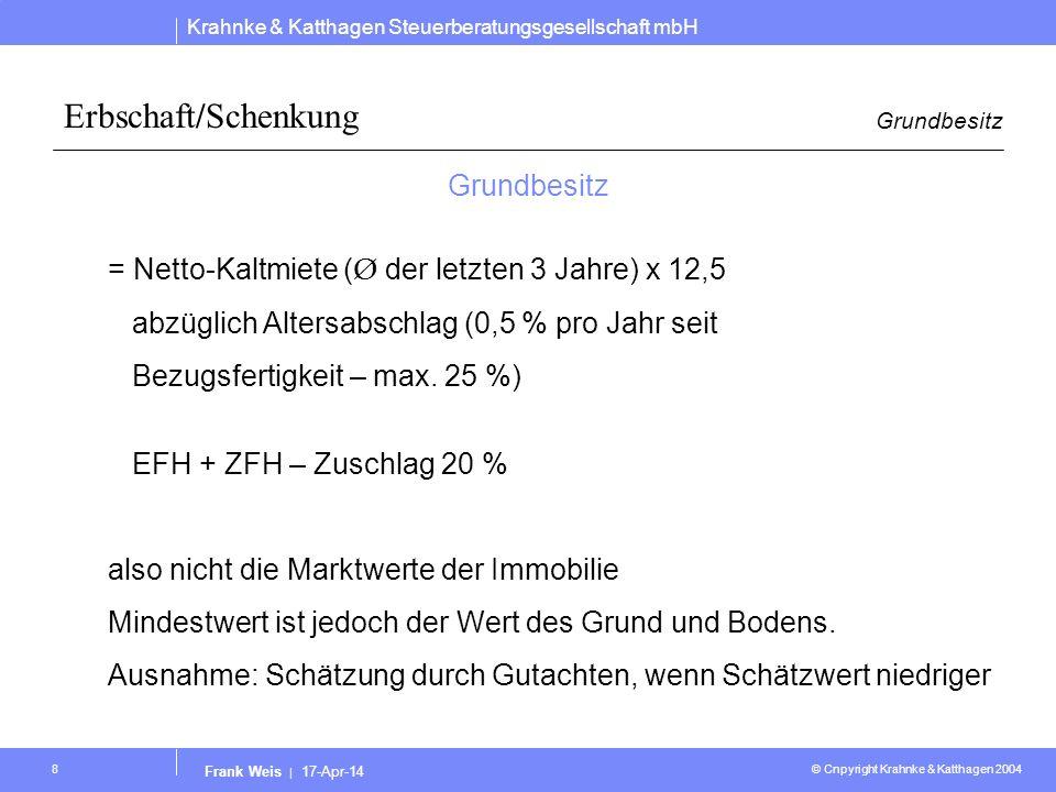 Erbschaft/Schenkung Grundbesitz