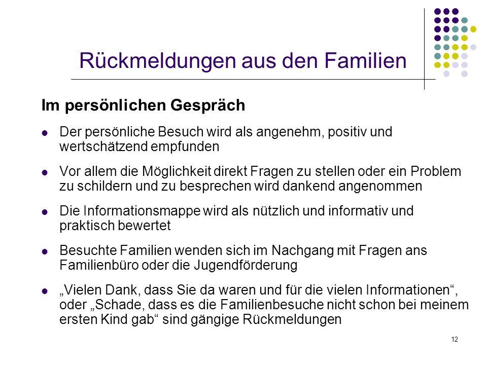 Rückmeldungen aus den Familien